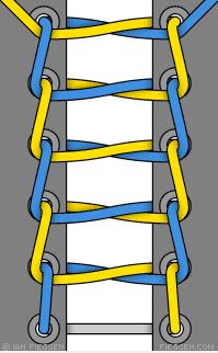 Shoelaces - Wikipedia, the free encyclopedia
